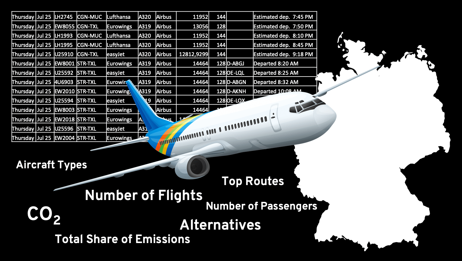 Domestic flights in Germany